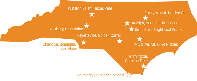North Carolina Foods